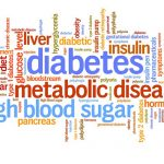 November is Diabetes Reversal Month